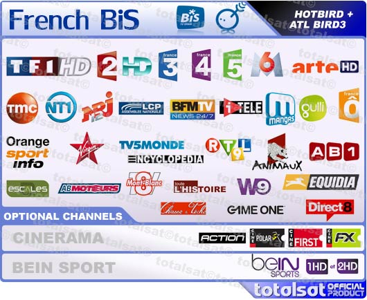 bis TV channels