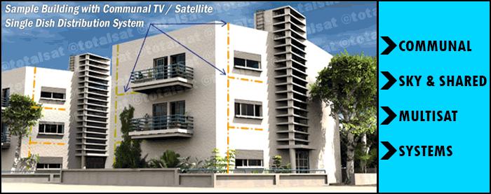 communal tv