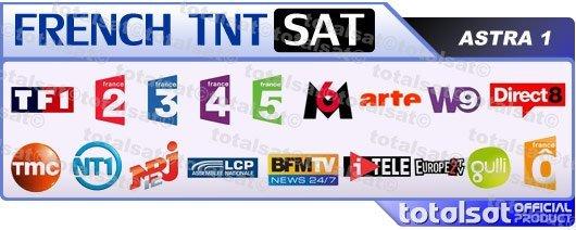 TNTSAT CHANNELS